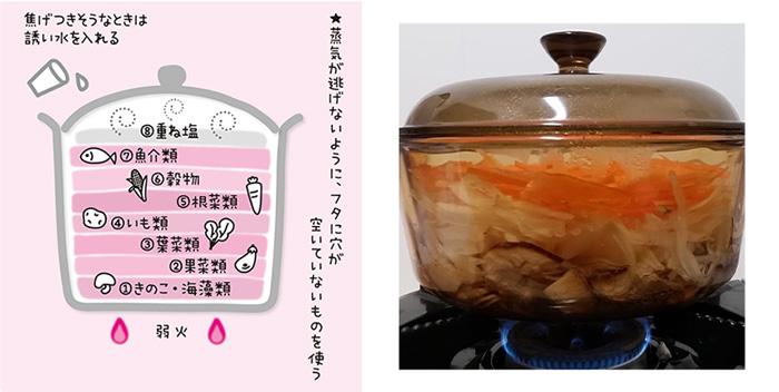 重ね煮の作り方