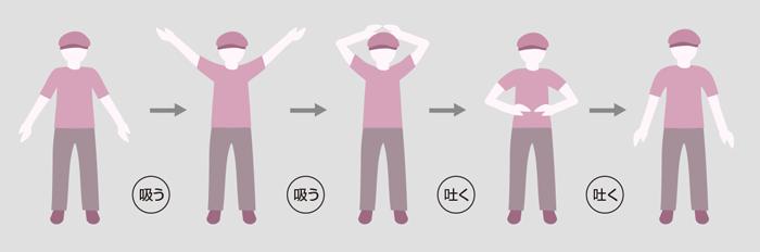 おまかせ呼吸 3 循環の呼吸